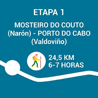 Mosteiro do Couto (Narón) - Porto do Cabo (Valdoviño)