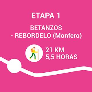 Betanzos - Rebordelo (Monfero)